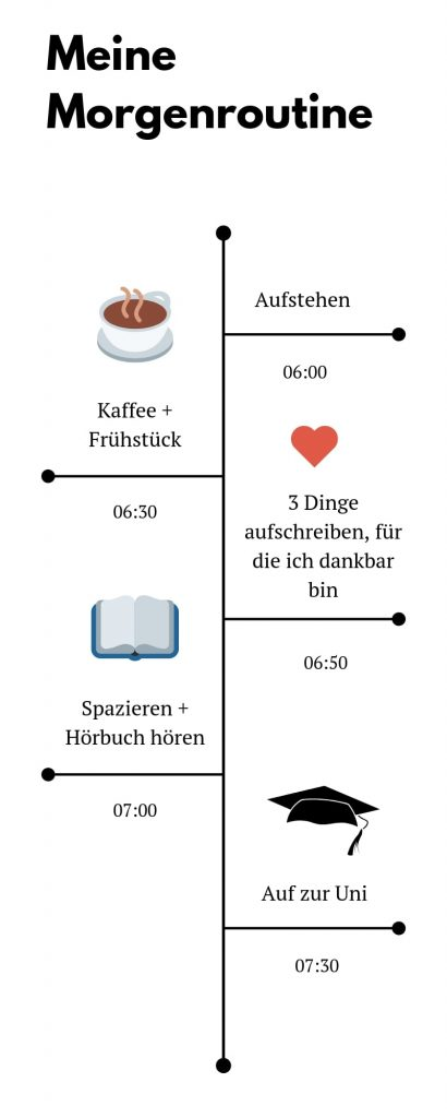 Infografik Morgenroutine